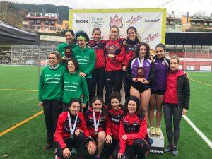 Campeonato de Euskadi de Cross Corto